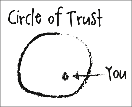 circle-of-trust.png